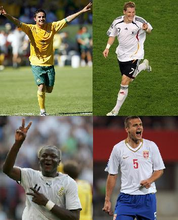 World Cup Preview Group D