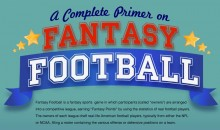 A Complete Primer On Fantasy Football (Infographic)