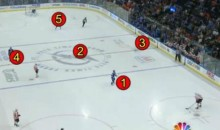 Flyers Mock The Lightning's Defensive Trap (Video)
