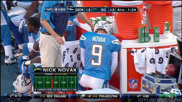 nick novak peeing