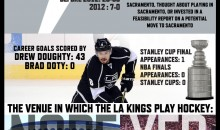 The LA Kings Are Using This Infographic To Teach Their Fans About Their Team