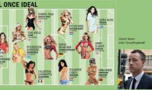If You Fielded A Soccer WAG Team, I Would Probably Look Something Like This (Photo)