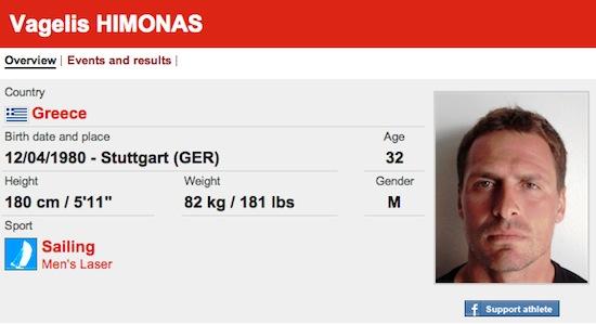 #15 Vagelis Himonas funny olympic names