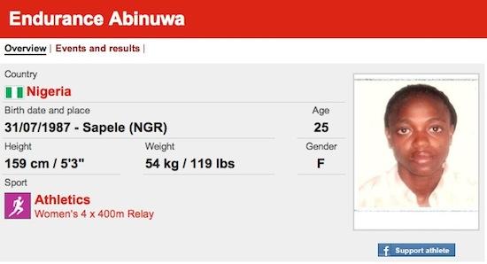 #18 Endurance Abinuwa funny olympic names