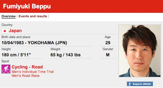 #19 Fumiyuki Beppu funny olympic names