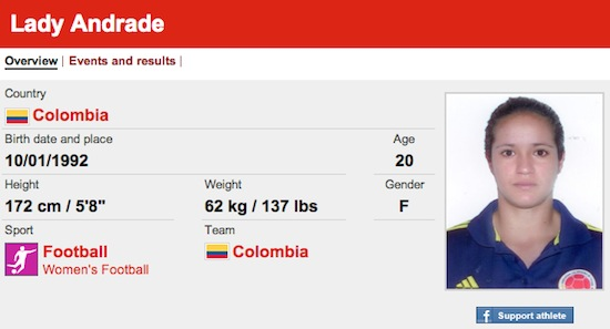 #28 Lady Andrade funny olympic names