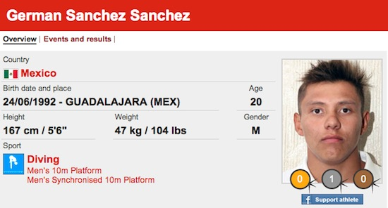 38-German-Sanchez-Sanchez-funny-olympic-names.jpg