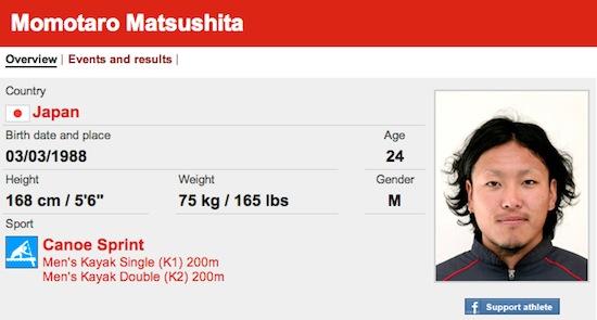 #8 Momotaro Mastushita