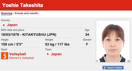 #9 Yoshi Takeshita funny olympic names