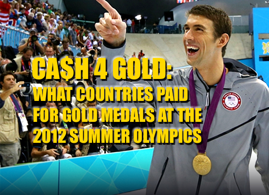 what counties paid for gold medals at the 2012 summer olympics