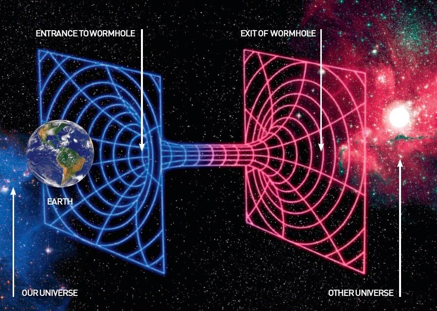 1 wormhole - manti te'o theories