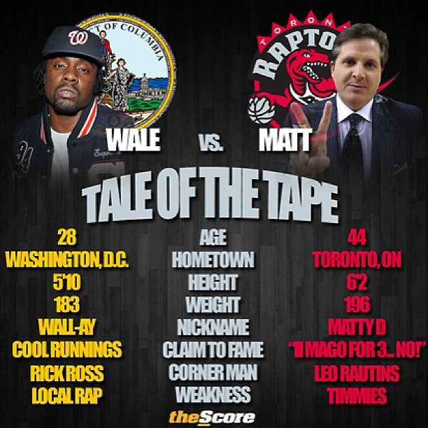 raptors wale tale of the tape