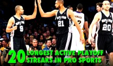 20 Longest Active Playoff Streaks in Pro Sports