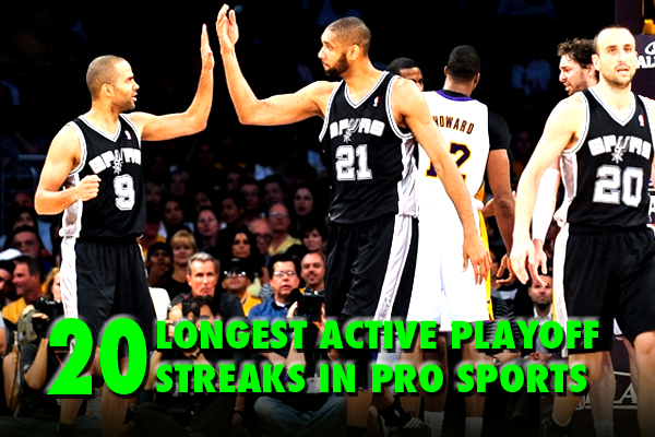 longest active playoff streaks