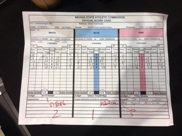 GSP Johny Hendricks score sheet