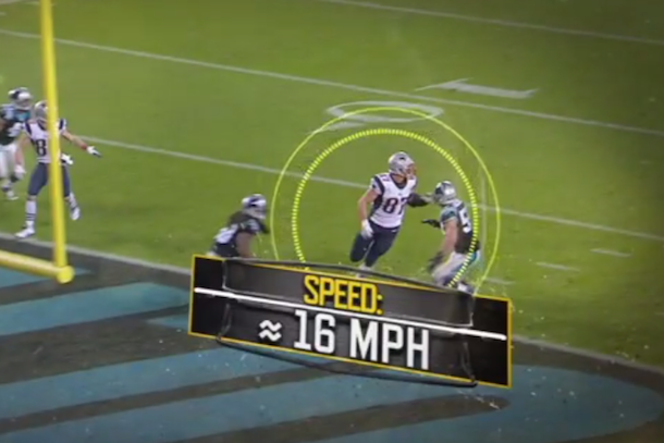 rob gronkowski sports science