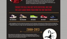 50 Years of Nike (Infographic)