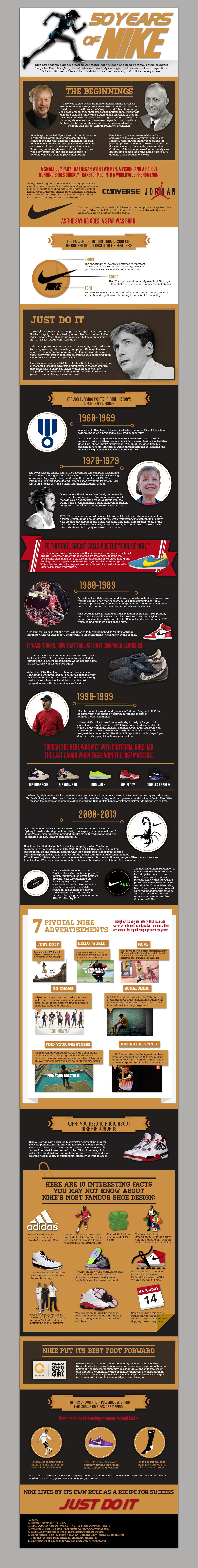 50 years of nike