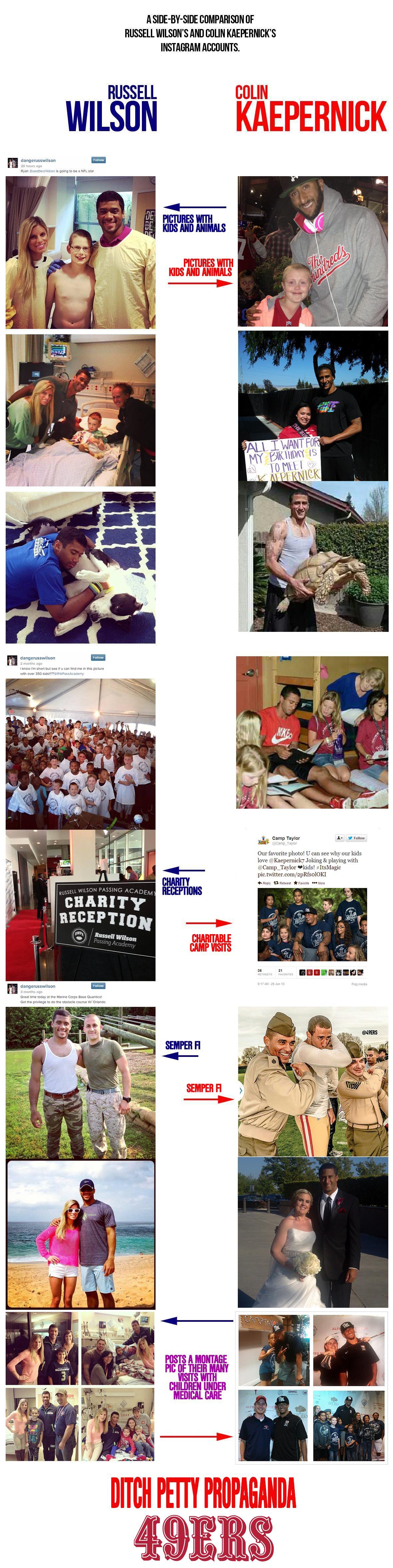 wilson kaepernick instagram accounts compared