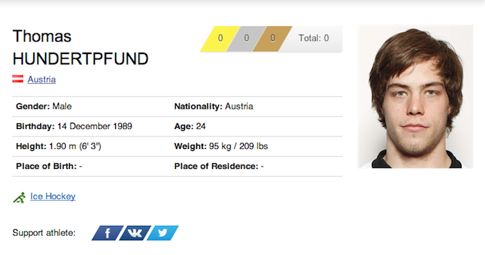 10 thomas hundertpfund - funniest names 2014 winter olympics sochi
