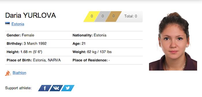 12 daria yurlova - funniest names 2014 winter olympics sochi