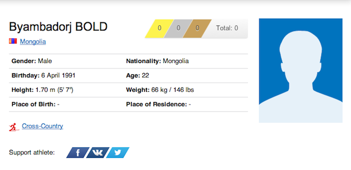 22 byambadorj bold - funniest names 2014 winter olympics sochi