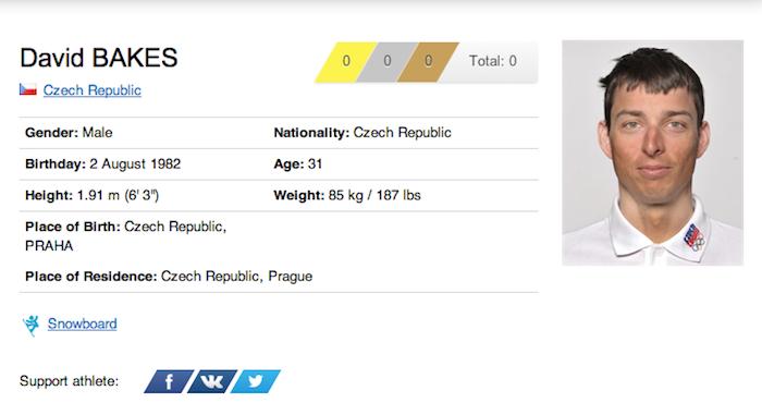 27 david bakes - funniest names 2014 winter olympics sochi
