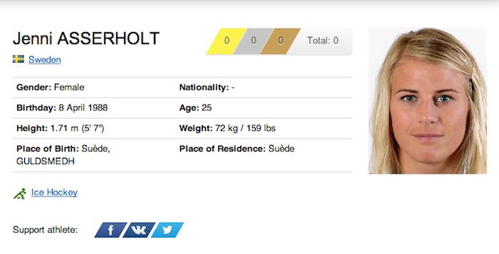3 jenni asserholt - funniest names 2014 winter olympics sochi