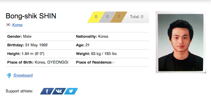 33 bong-shik shin - funniest names 2014 winter olympics sochi