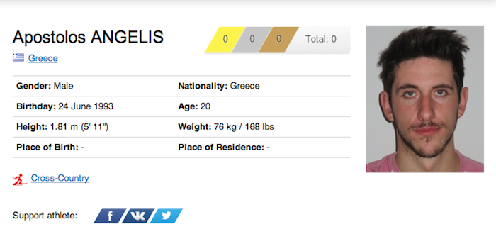 34 apostolos angelis - funniest names 2014 winter olympics sochi