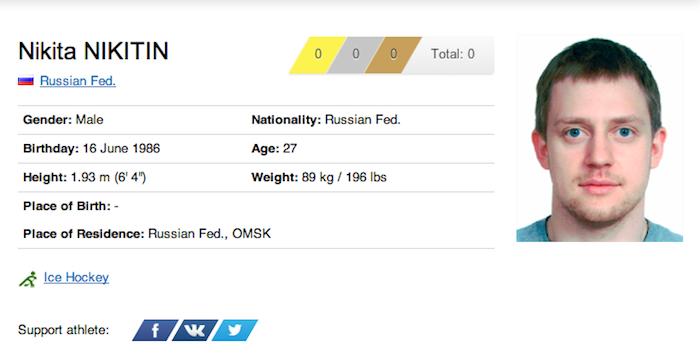 36 nikita nikitin - funniest names 2014 winter olympics sochi