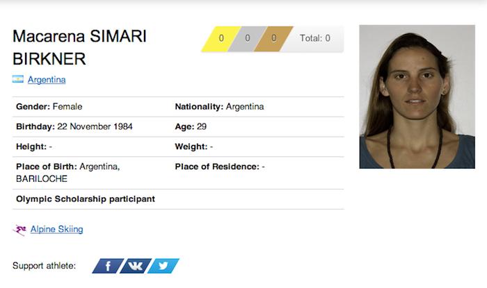 37 macarena simari birkner - funniest names 2014 winter olympics sochi