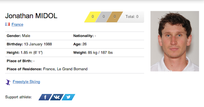 7 jonathan midol - funniest names 2014 winter olympics sochi