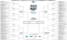 Here's a Look at the 2014 NCAA Tournament Bracket