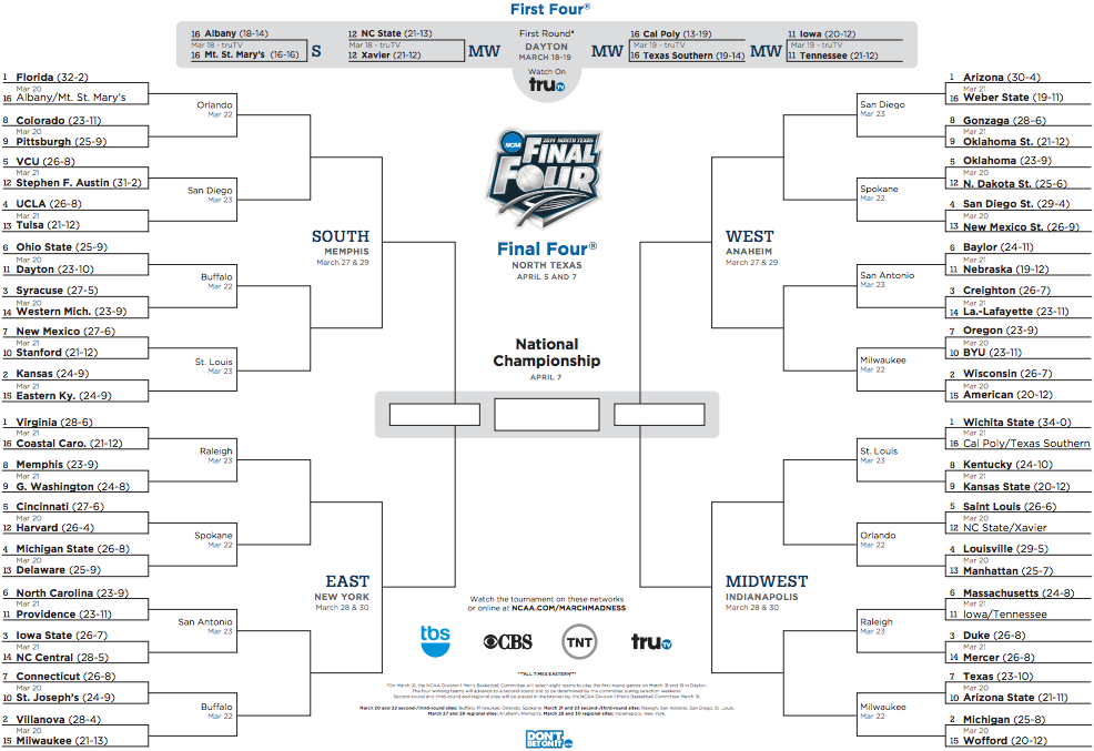 You can see the 2014 NCAA Tournament bracket in its ...