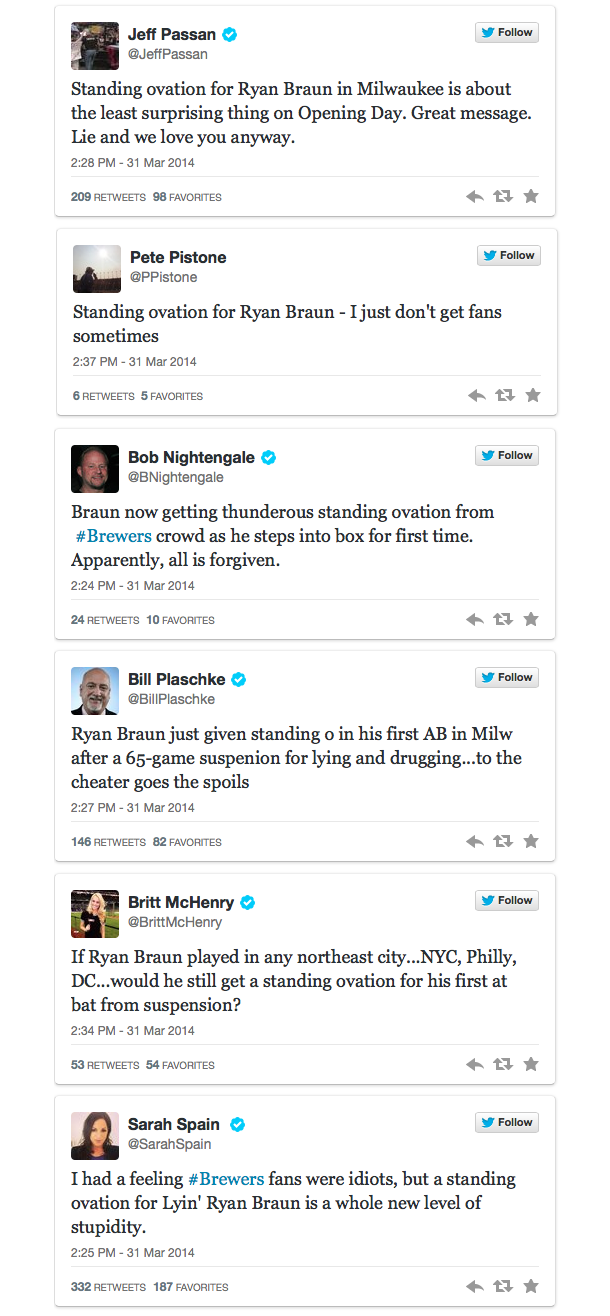 twitter reaction to ryan braun standing ovation
