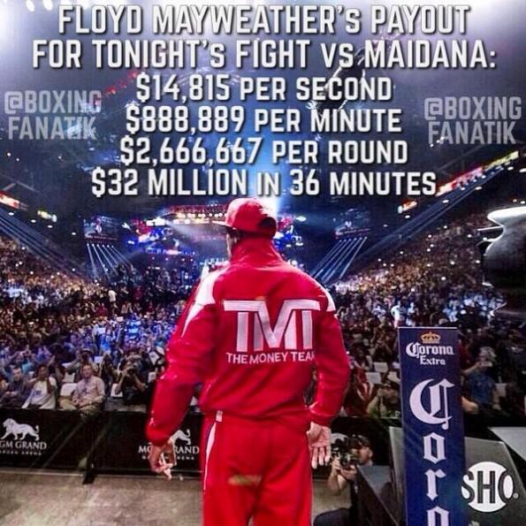 Floyd Mayweather Payout