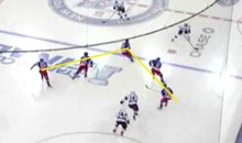 New York Rangers Implement 'Flying V' in Game 4 of Stanley Cup Playoffs (Pic)