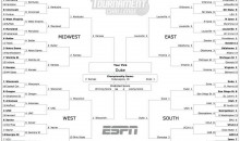 There's Only One Perfect March Madness Bracket Remaining (Pic)