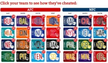 A Website Shows Fans How Their NFL Team Has Cheated