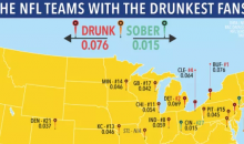 Site Releases Study Claiming Bills Have Drunkest Fanbase