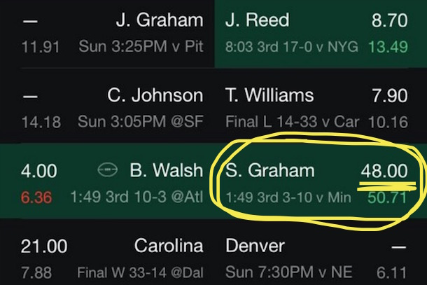 shayne graham yahoo fantasy football glitch 2