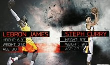 Sports Science Compares LeBron James and Steph Curry (Video)