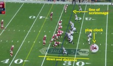 Wanna Know How That Yellow First-Down Line on Your TV Works? (Video)