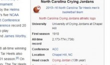 North Carolina's Wikipedia Page Has Been Updated to the 'Crying Jordans'