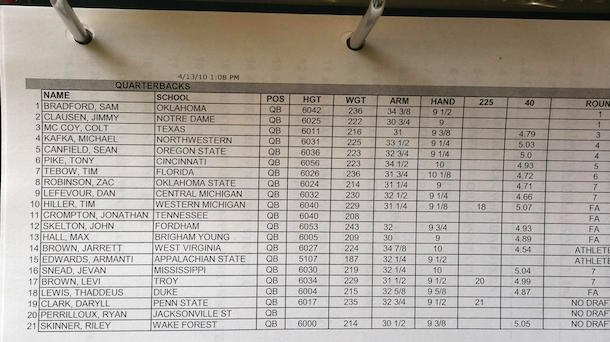 raiders quarterback rankings
