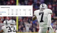 Raiders Set Franchise Record For Most Punts In Playoff Game