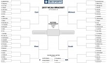 Here's the 2017 NCAA Men's Basketball Tournament Bracket (PIC)