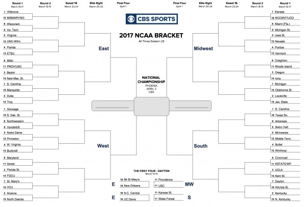 2017 NCAA Tournament Bracket