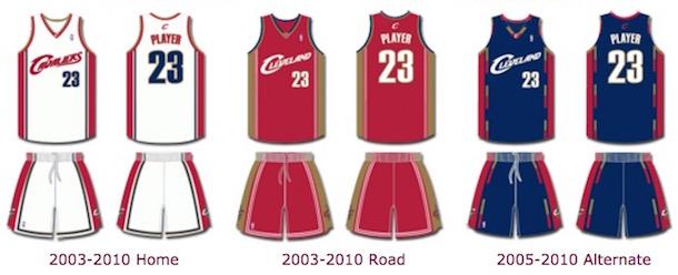 cavs jersey history 2003-2010
